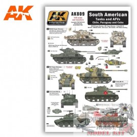 SOUTH AMERICAN TANKS AND...